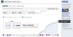 Marketing em Redes Sociais (1)